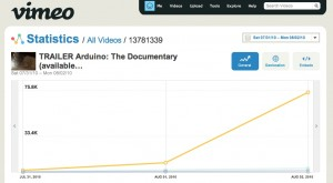 Documentary vimeo 75mil