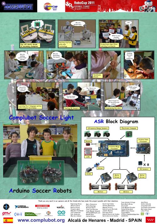 Poster Complubot Soccer Light 2011
