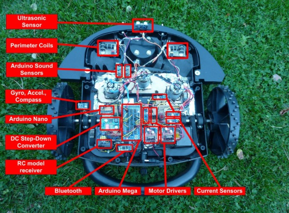Arduino Blog 187 An Open Source Robotic Lawn Mower