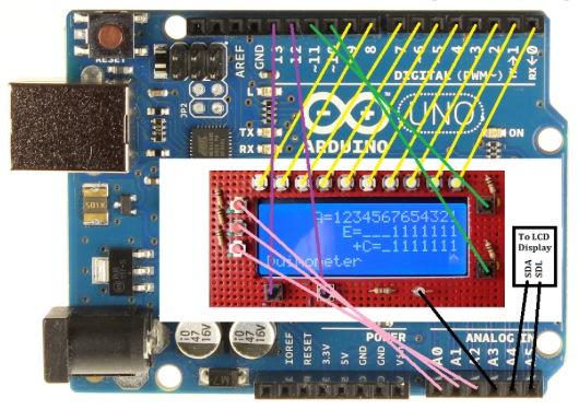Duimometer scheme