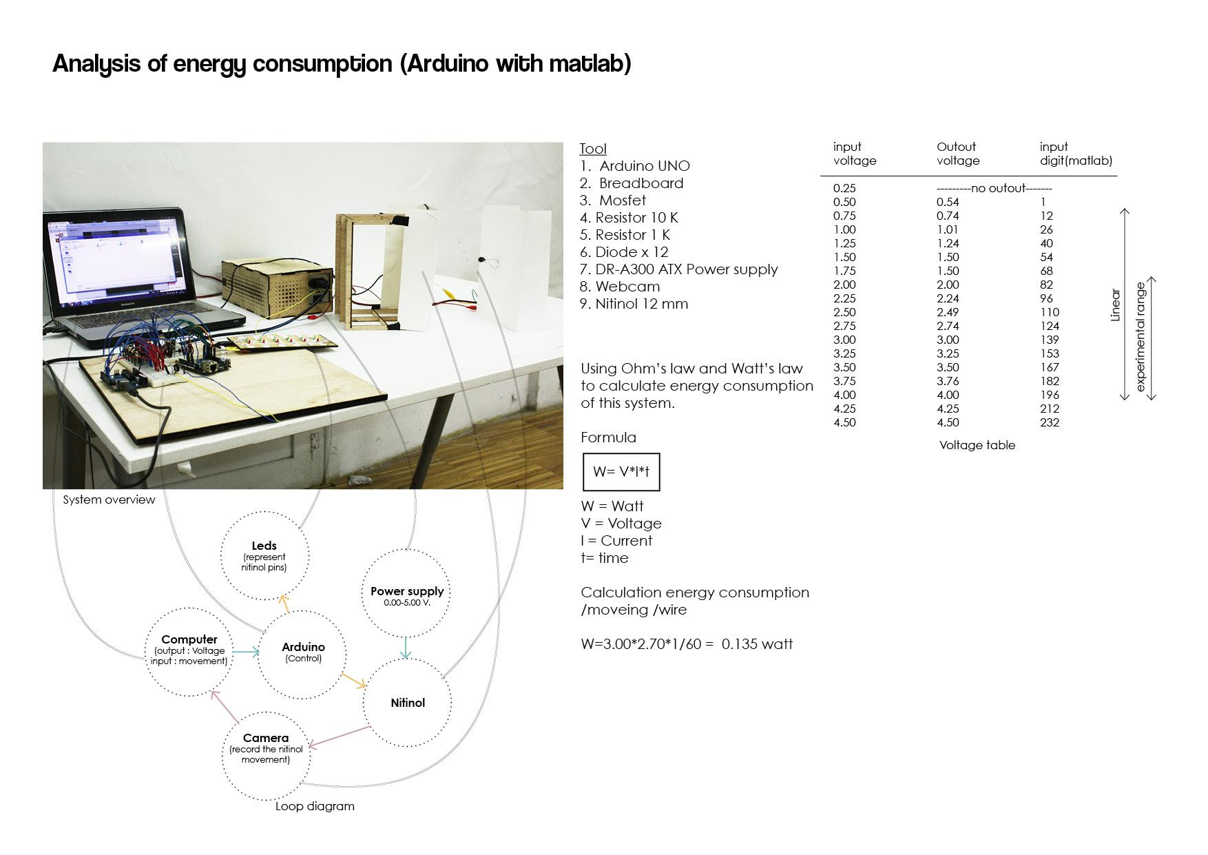 arduino web5