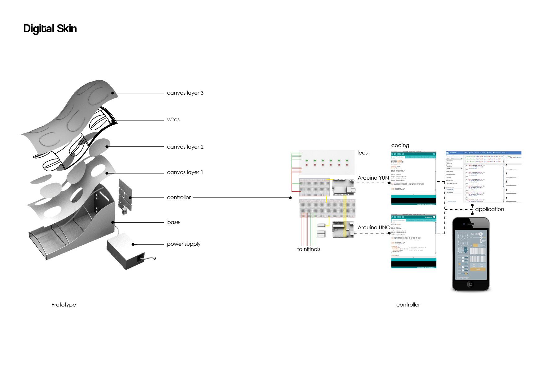 arduino web7