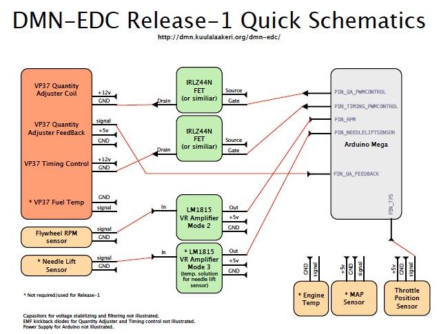 Schematic_diesel