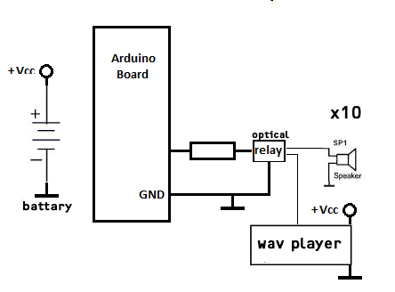 arduino wiring schematic with Anywhere A Personal Autonomous Sound Installation on Online Circuit Diagram together with Connecting A Relay To Arduino together with Rf Based Wireless Remote Control System furthermore Wiring Co2 Sensor together with Arduino Motor Control.