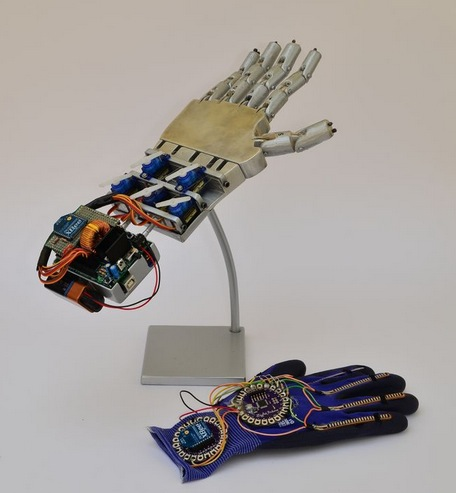 wireless robotic hand