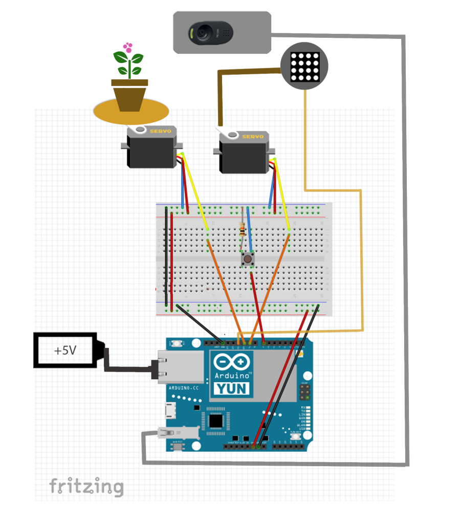 Posts with «arduino yún label