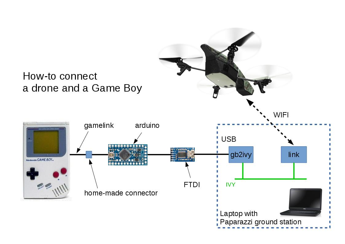 Turn your old game boy into a drone controller