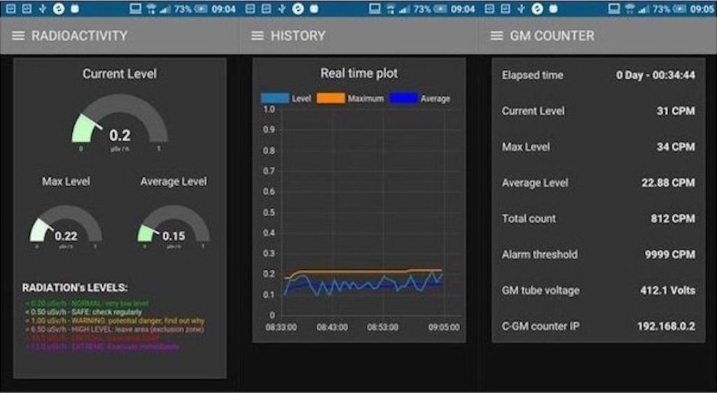 Arduino Blog » Monitor radioactivity levels with this low-cost