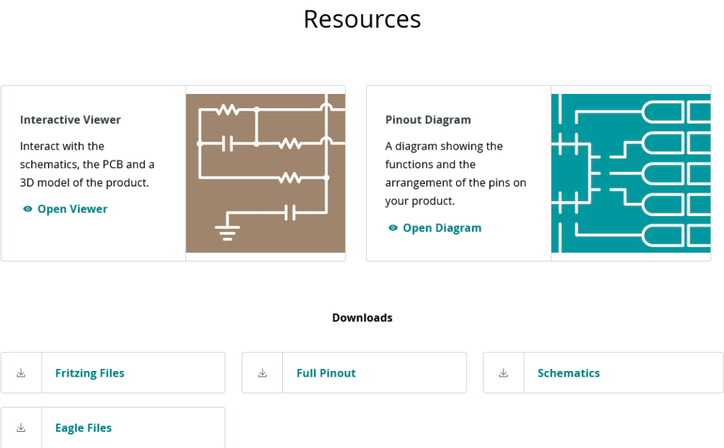 Resources for all boards on Arduino Docs