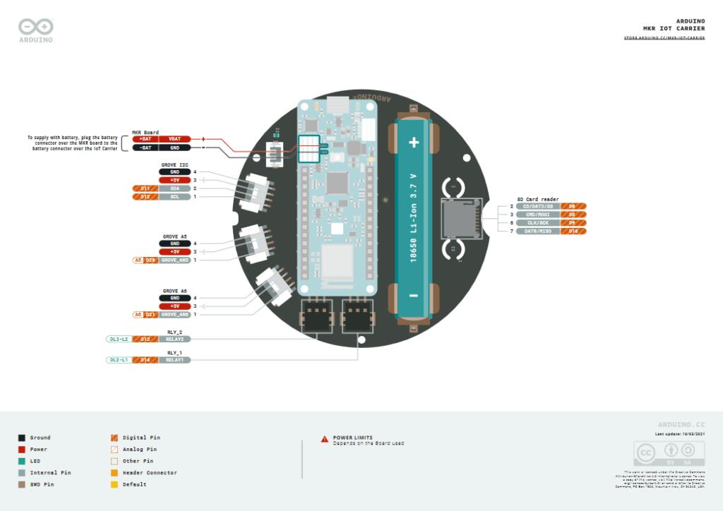 Pinout Diagrams on Arduino Docs